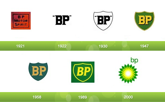 BP Logo Evolution